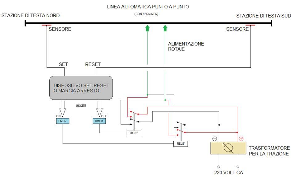 Schema Elettrico Motore Avanti Indietro : Bottega dei plastici come realizzare un impianto