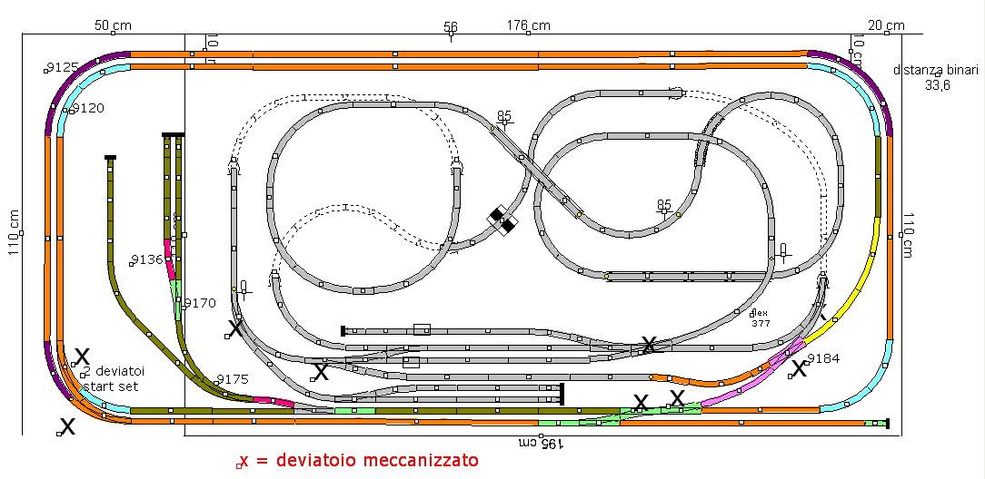 Schemi Elettrici Treni : Compatibilita tra marche pagina baronerosso