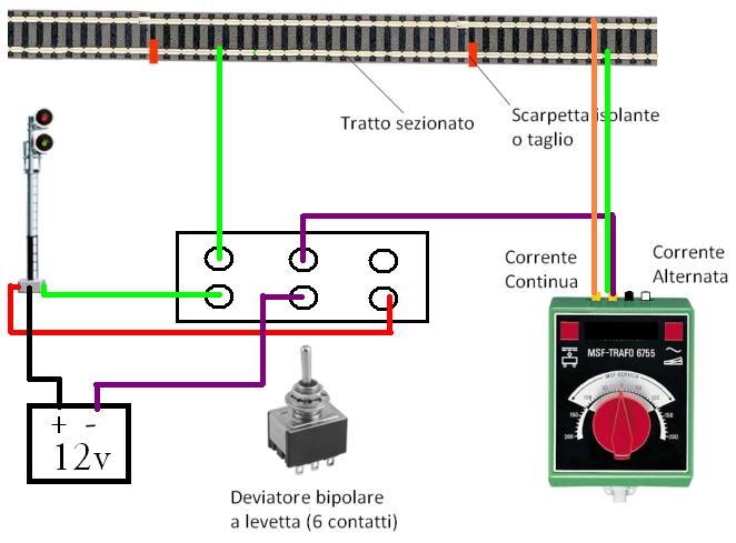 Schemi Elettrici Modellismo Ferroviario : Scala tt il forum sulla quot perfetta segnali