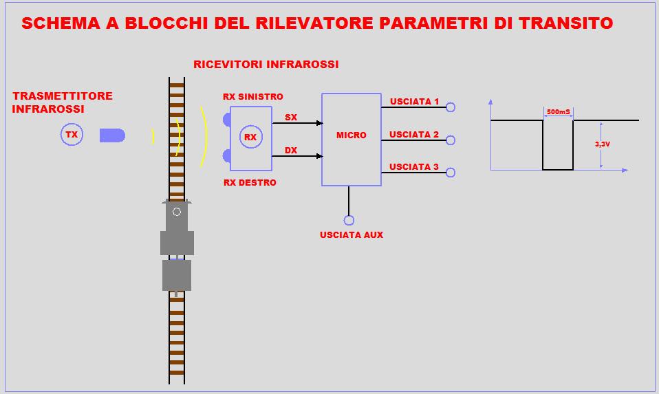 Schema Elettrico Rilevatore Di Presenza : Rilevatore presenza forum gas tt