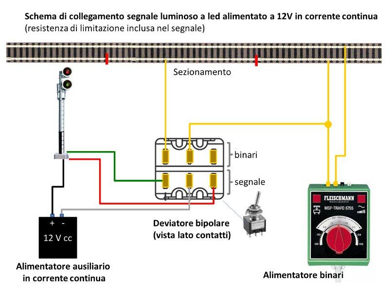 Schema Elettrico Per Plastico Ferroviario : Scala tt il forum sulla quot perfetta