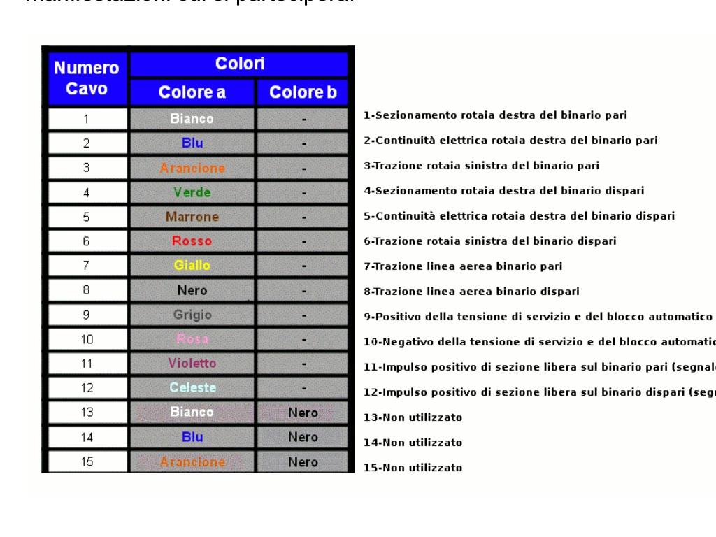 Schema Elettrico In Inglese : Tradurre schema elettrico in inglese