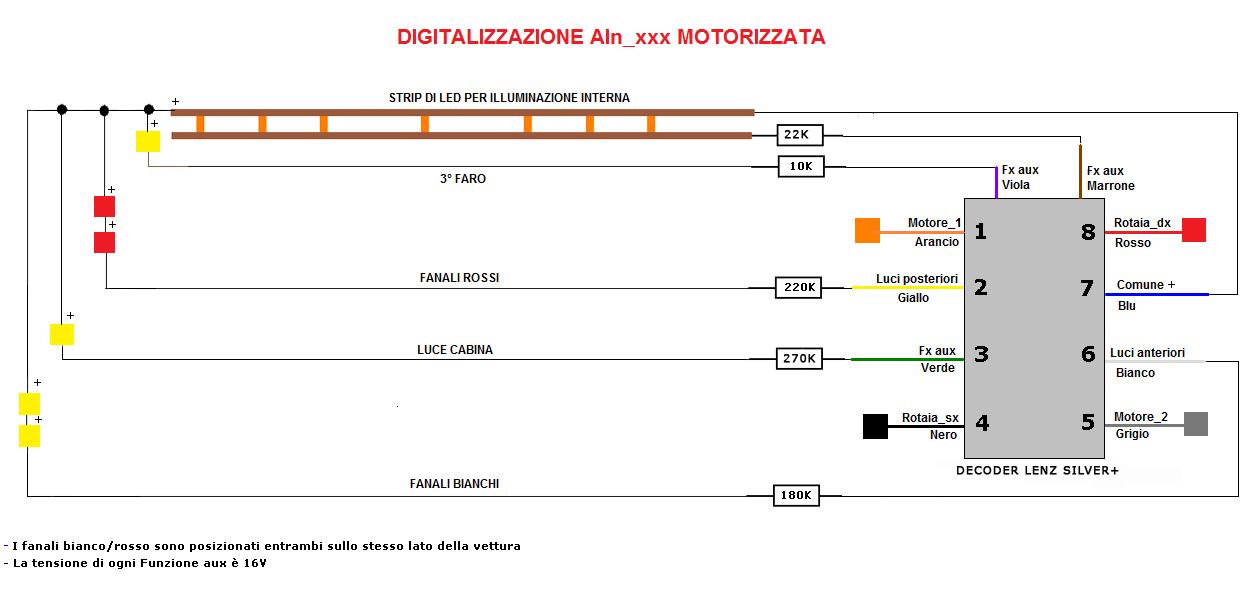 Schema Elettrico Tenda Motorizzata : Scala tt il forum sulla quot perfetta