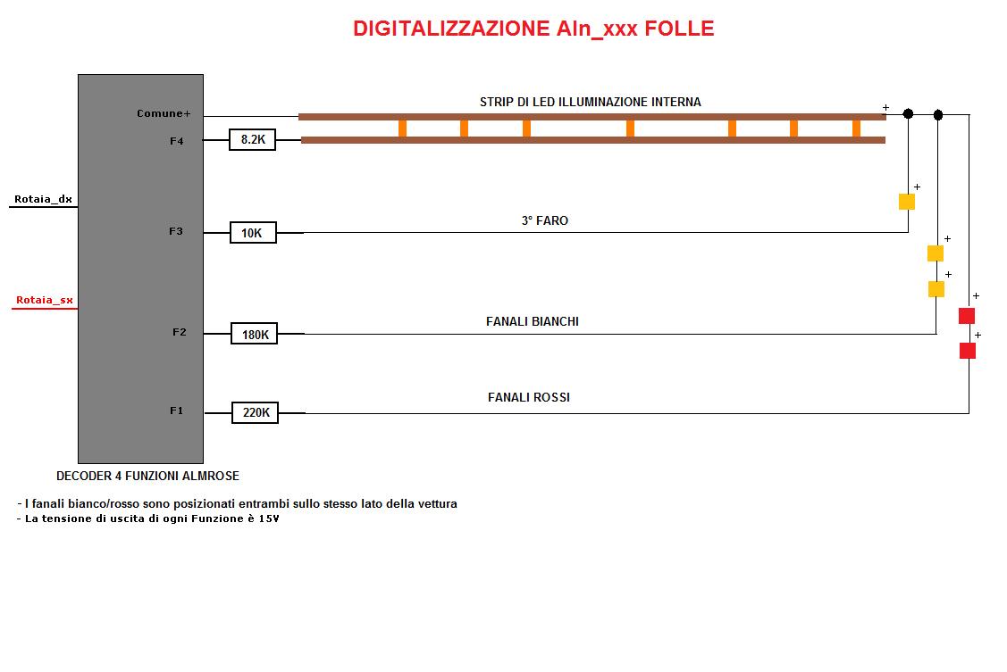 Schema Elettrico Led : Winsome schema elettrico dwg progetto iaab aiuole con sassi