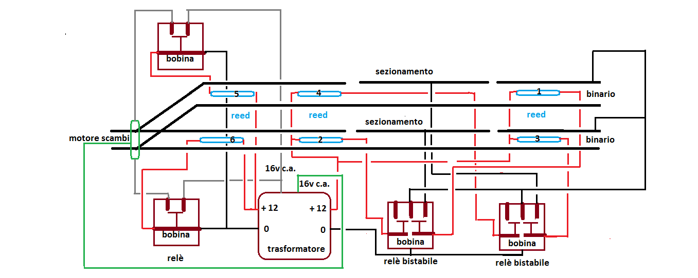 Schemi Elettrici Per Trenini : Schema elettrico per plastico ferroviario sistema di