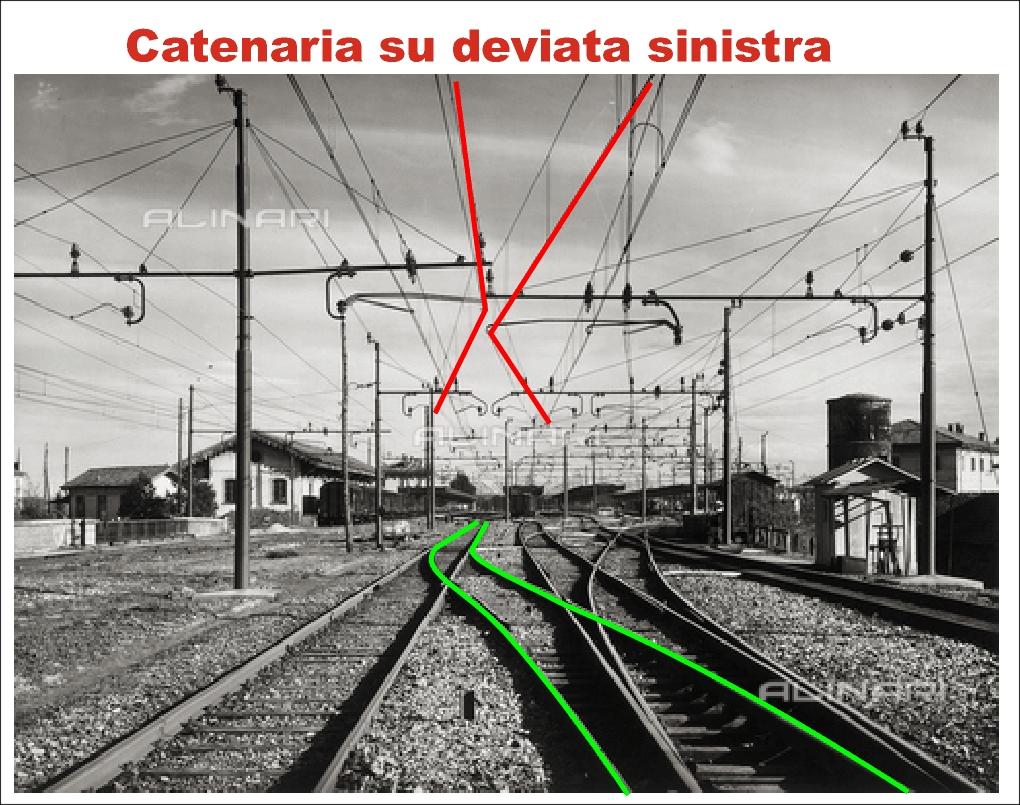 """Scala TT - il forum sulla """"scala perfetta"""" - Palificazione nel ferrmodellismo - i disegni"""